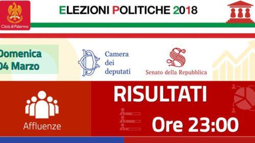 ELEZIONI POLITICHE 2018, ECCO L'AFFLUENZA FINALE A PALERMO