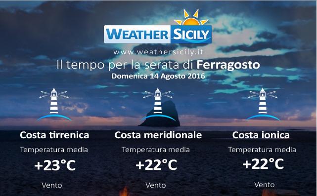 Sicilia, per Ferragosto arriva l'anticiclone: i dettagli meteo per la serata in spiaggia